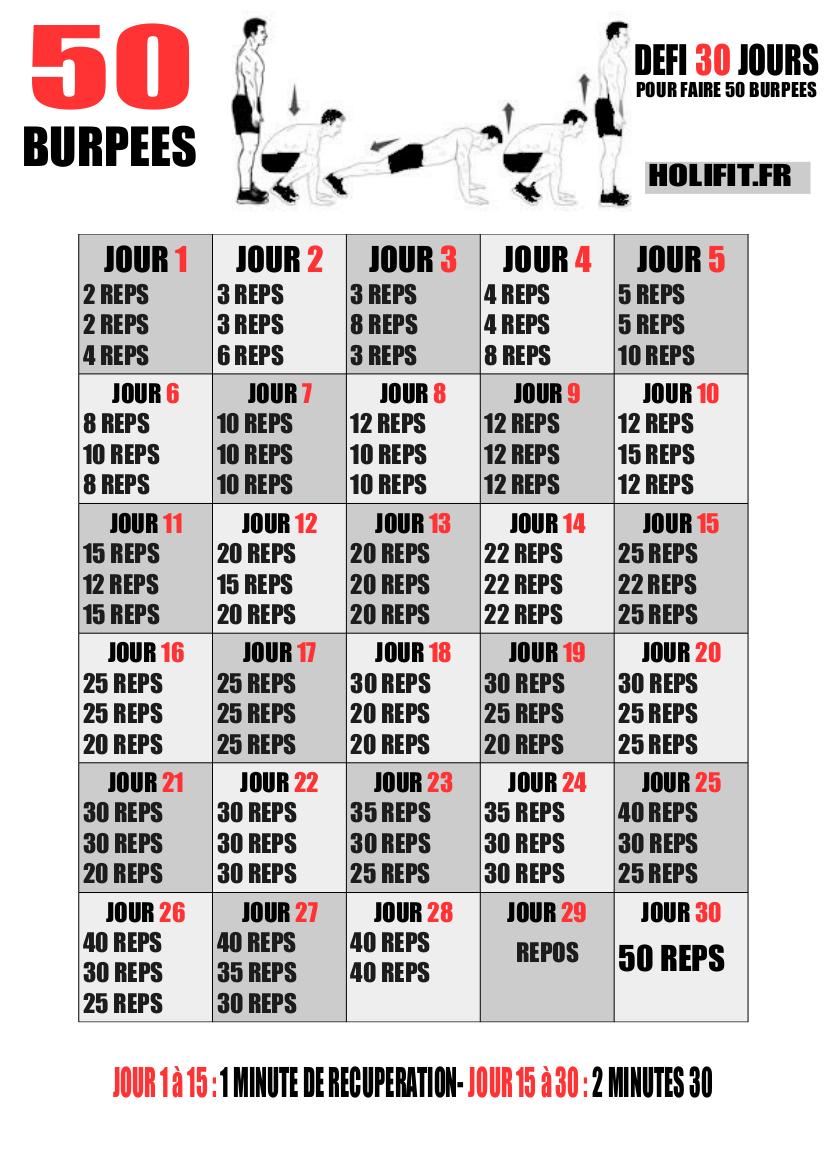 Défi 30 jours: 50 burpees - HOLIFIT